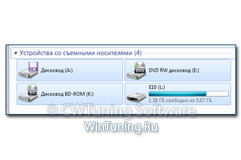 Запретить чтение/запись для всех ЗУ - Данная настройка подходит для Windows 7